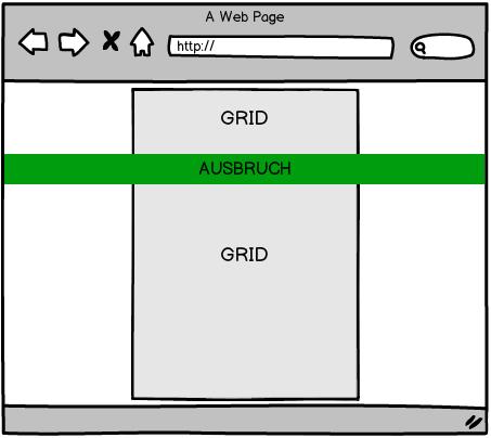 Darstellung eines Gridsystems zentriert im Browser und einer weiteren Ebene, die das Grid zerschneidet und gesamte Browserbreite bedeckt.